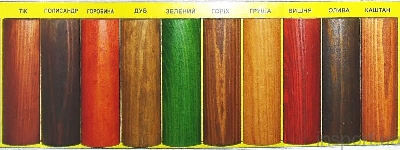 Спортивный уголок КОМБИК Стандарт из Сосны