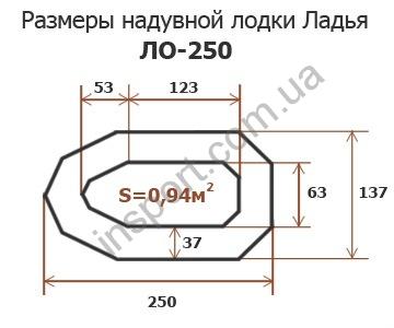 Надувная лодка Ладья ЛО-250